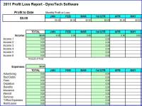 Profit Loss Report Spreadsheet screenshot