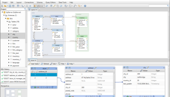 DbSchema screenshot