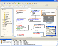 Toad Data Modeler screenshot