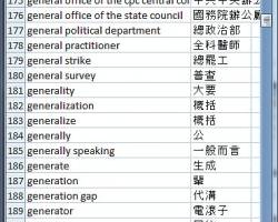 Dictionary EnglishChinese traditional screenshot