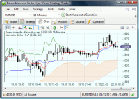 Forex Strategy Trader screenshot