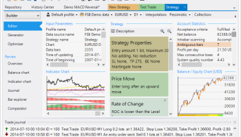 Forex Strategy Builder Professional screenshot