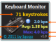Keyboard Monitor